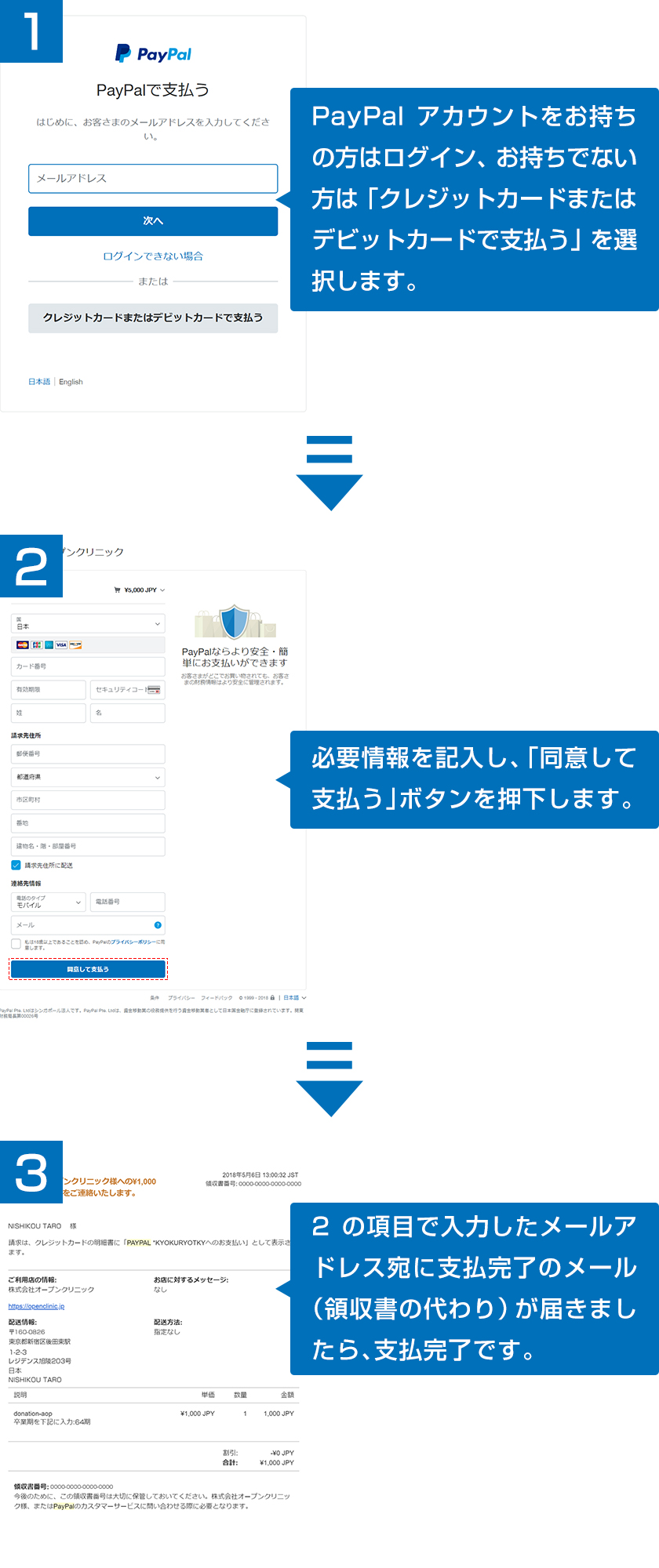 PayPalフロー
